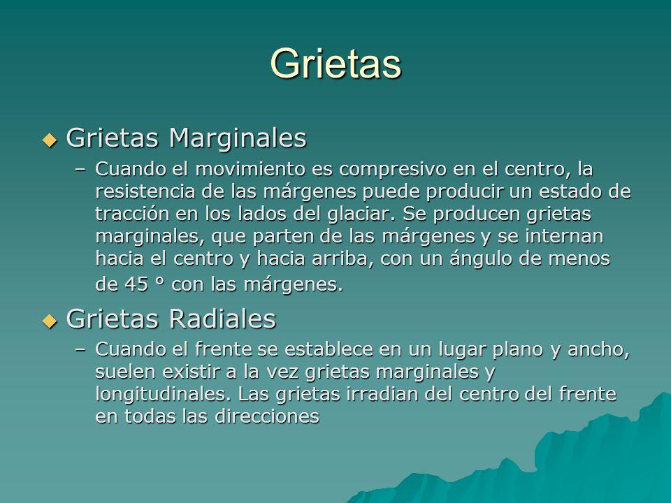 Grietas Grietas Marginales Grietas Marginales –Cuando el movimiento es compresivo en el centro, la resistencia de las márgenes puede producir un estado de tracción en los lados del glaciar.