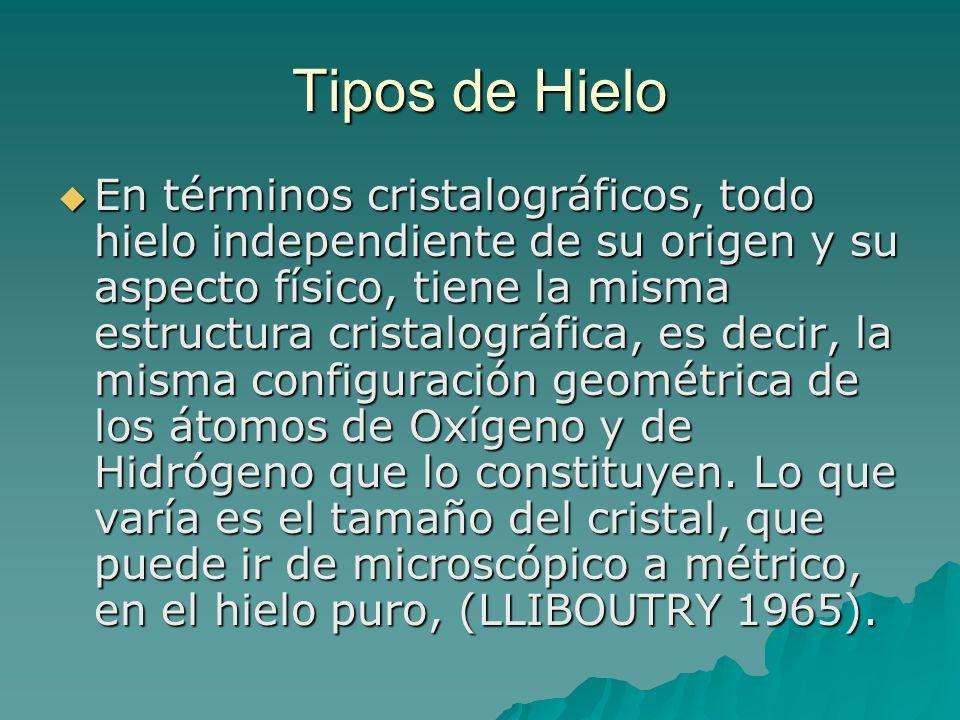 Tipos de Hielo En términos cristalográficos, todo hielo independiente de su origen y su aspecto físico, tiene la misma estructura cristalográfica, es decir, la misma configuración geométrica de los átomos de Oxígeno y de Hidrógeno que lo constituyen.