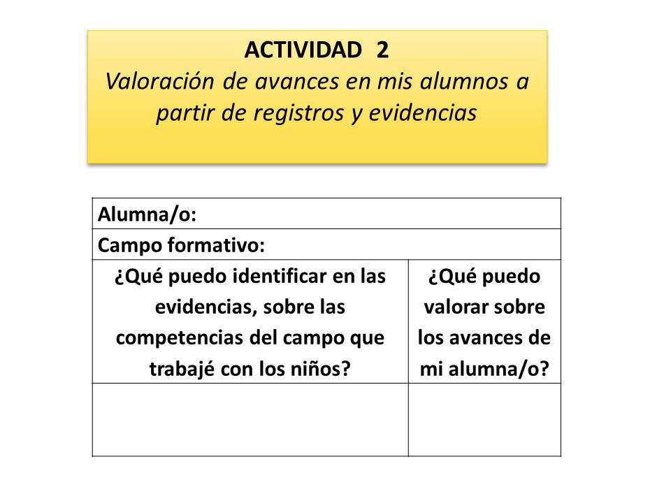 ACTIVIDAD 2 Valoración de avances en mis alumnos a partir de registros y evidencias ACTIVIDAD 2 Valoración de avances en mis alumnos a partir de regis