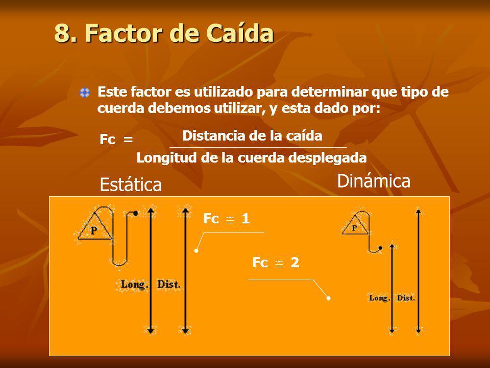 8. Factor de Caída Este factor es utilizado para determinar que tipo de cuerda debemos utilizar, y esta dado por: Distancia de la caída Longitud de la