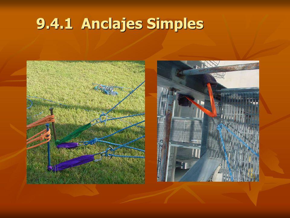 Foto Anclaje de cuerda Foto Anclaje de cinta Explicación 9.4.1 Anclajes Simples