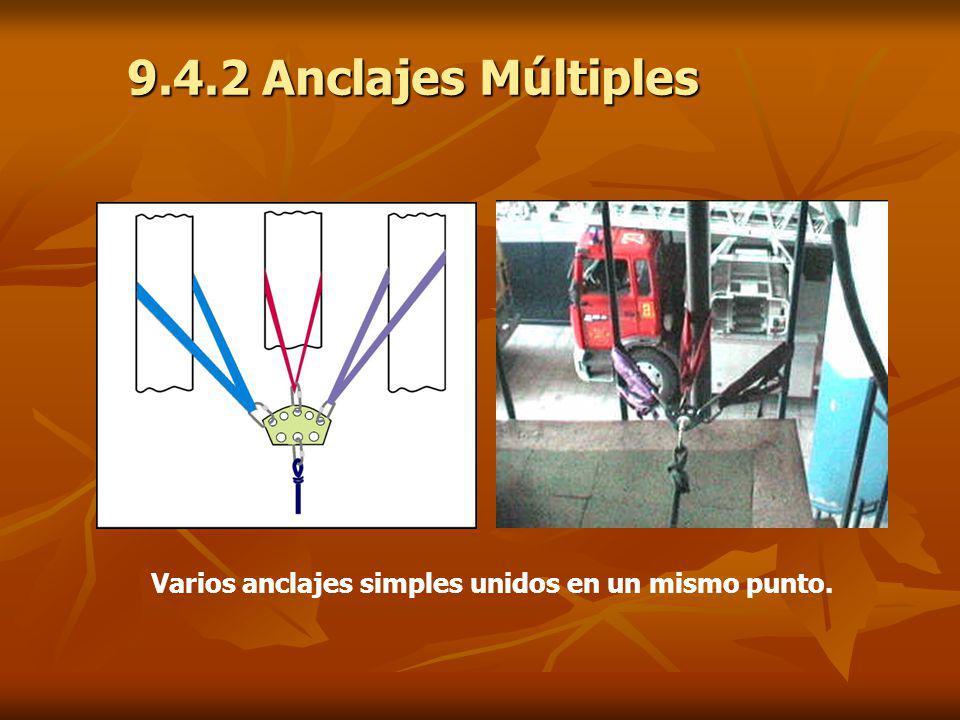 Dibujo Foto 9.4.2 Anclajes Múltiples Varios anclajes simples unidos en un mismo punto.