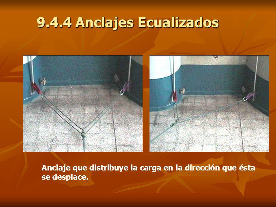 Dibujo Foto 9.4.4 Anclajes Ecualizados Anclaje que distribuye la carga en la dirección que ésta se desplace.