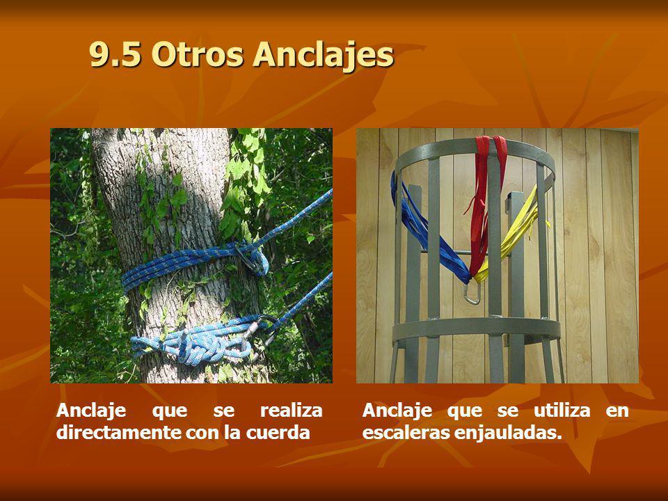 9.5 Otros Anclajes Anclaje que se utiliza en escaleras enjauladas.