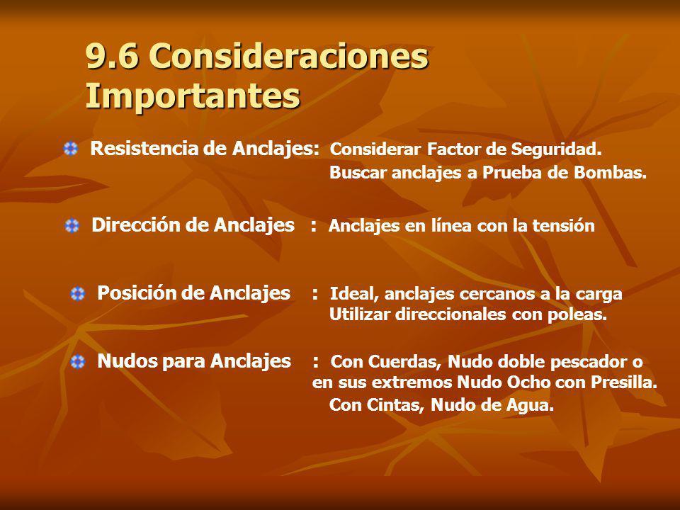 9.6 Consideraciones Importantes Resistencia de Anclajes: Considerar Factor de Seguridad.