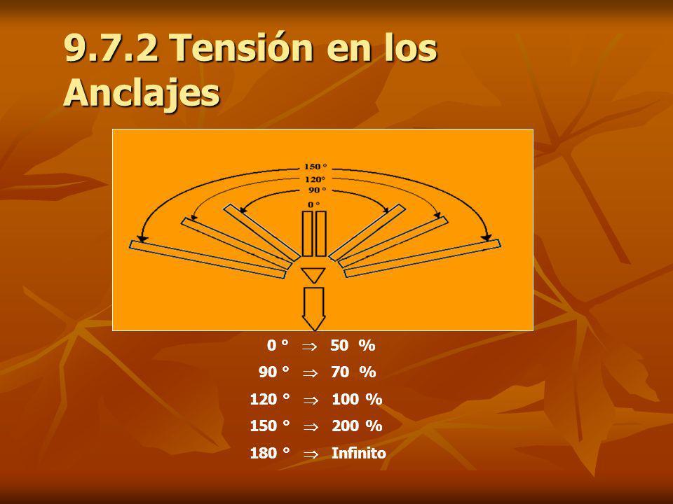 9.7.2 Tensión en los Anclajes 0 ° 50 % 90 ° 70 % 120 ° 100 % 150 ° 200 % 180 ° Infinito