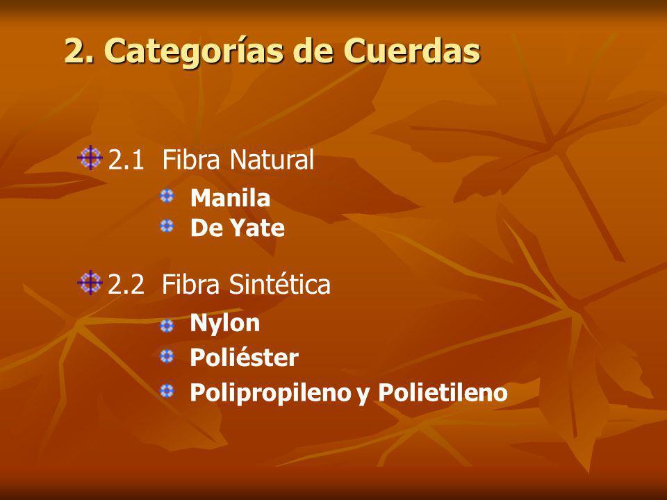 2. Categorías de Cuerdas 2.1 Fibra Natural Manila De Yate 2.2 Fibra Sintética Nylon Poliéster Polipropileno y Polietileno