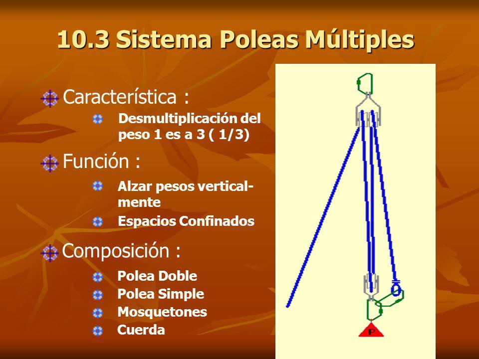 10.3 Sistema Poleas Múltiples Característica : Desmultiplicación del peso 1 es a 3 ( 1/3) Composición : Polea Doble Polea Simple Mosquetones Cuerda Función : Alzar pesos vertical- mente Espacios Confinados