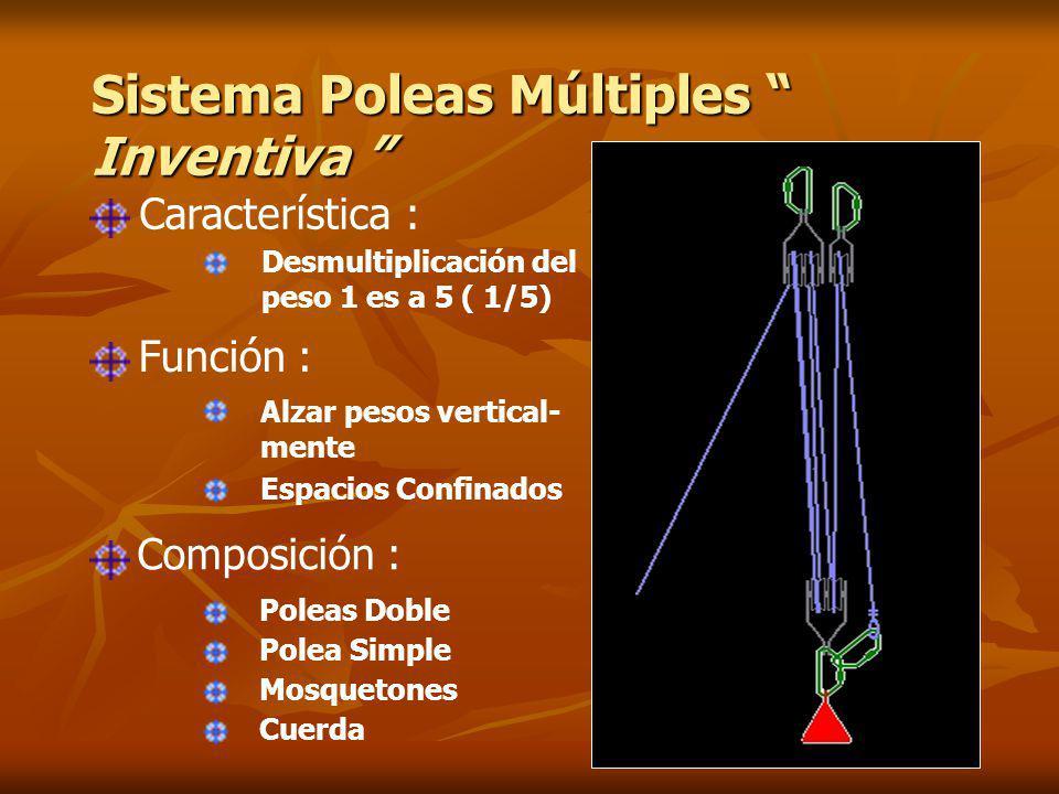 Sistema Poleas Múltiples Inventiva Sistema Poleas Múltiples Inventiva Característica : Desmultiplicación del peso 1 es a 5 ( 1/5) Composición : Poleas Doble Polea Simple Mosquetones Cuerda Función : Alzar pesos vertical- mente Espacios Confinados
