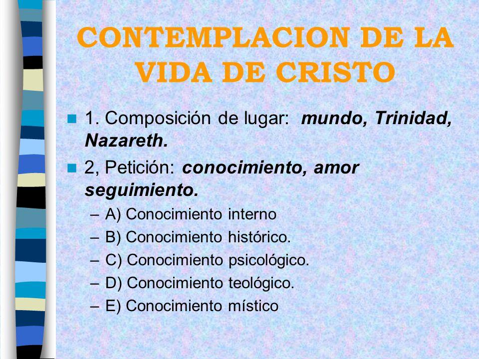 CONTEMPLACION DE LA VIDA DE CRISTO 1. Composición de lugar: mundo, Trinidad, Nazareth. 2, Petición: conocimiento, amor seguimiento. –A) Conocimiento i