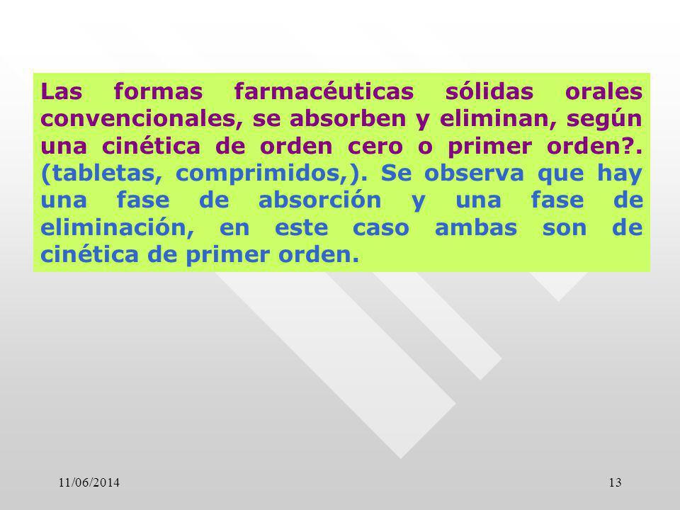 11/06/201413 Las formas farmacéuticas sólidas orales convencionales, se absorben y eliminan, según una cinética de orden cero o primer orden?. (tablet