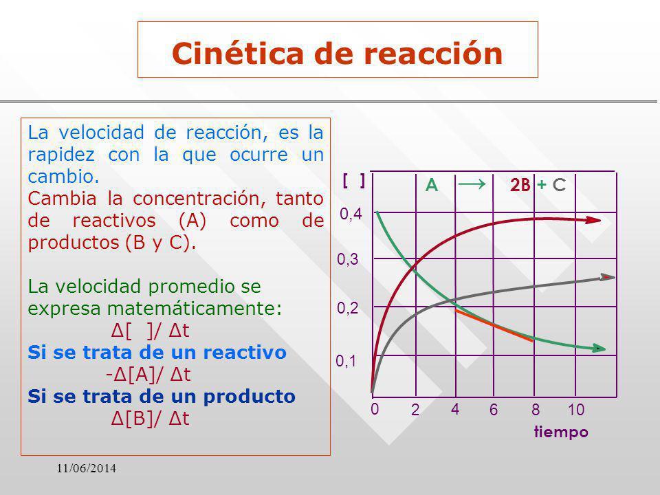 11/06/2014 A 2B + C 0 2 4 6810 tiempo 0,1 0,2 0,3 0,4 [ ] La velocidad de reacción, es la rapidez con la que ocurre un cambio. Cambia la concentración