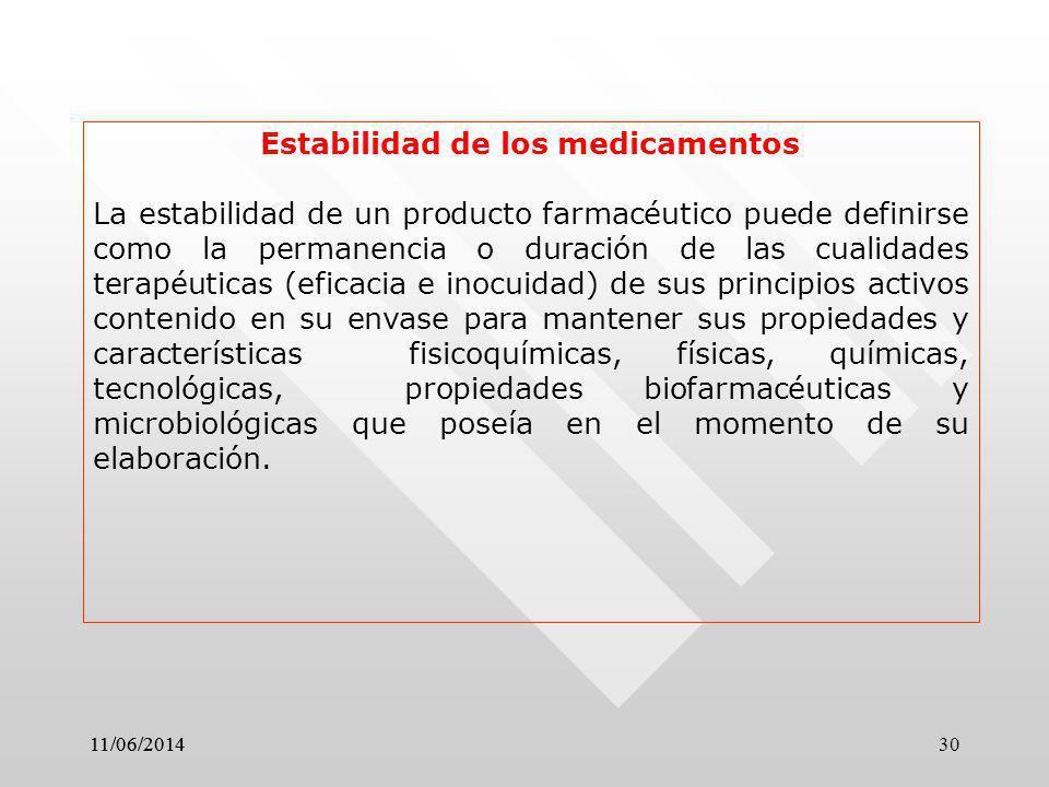 11/06/2014 30 Estabilidad de los medicamentos La estabilidad de un producto farmacéutico puede definirse como la permanencia o duración de las cualida