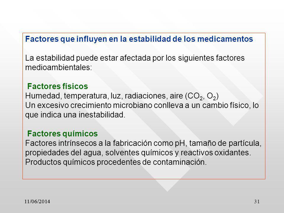11/06/2014 31 Factores que influyen en la estabilidad de los medicamentos La estabilidad puede estar afectada por los siguientes factores medioambient