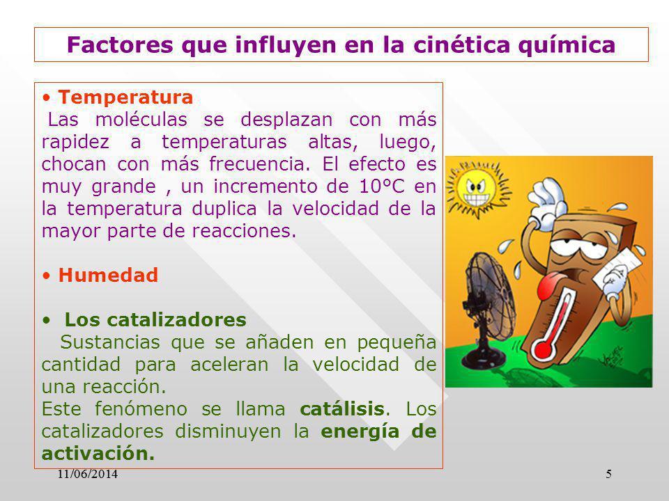 11/06/2014 Energía mínima necesaria para que los reactivos pasen a productos.