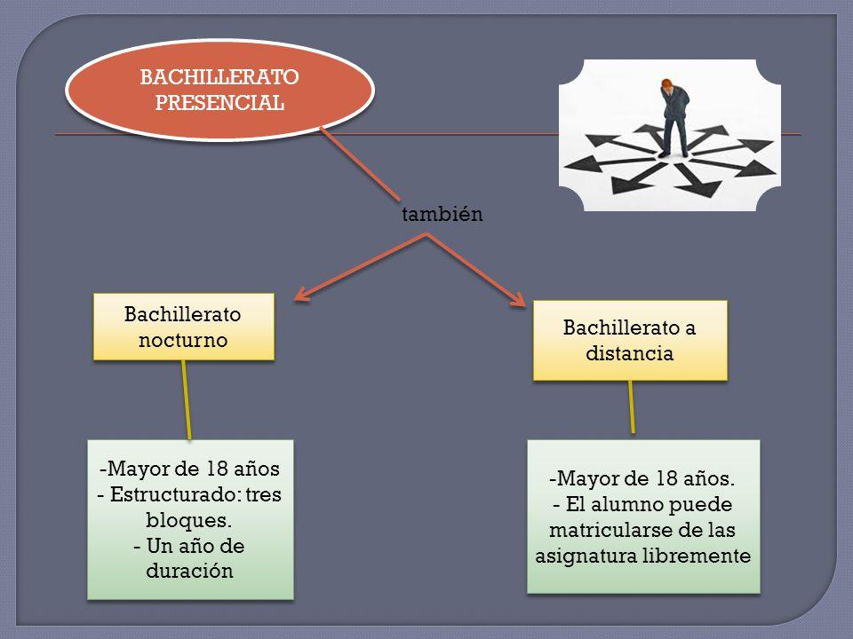 BACHILLERATO PRESENCIAL también Bachillerato nocturno Bachillerato a distancia -Mayor de 18 años - Estructurado: tres bloques.