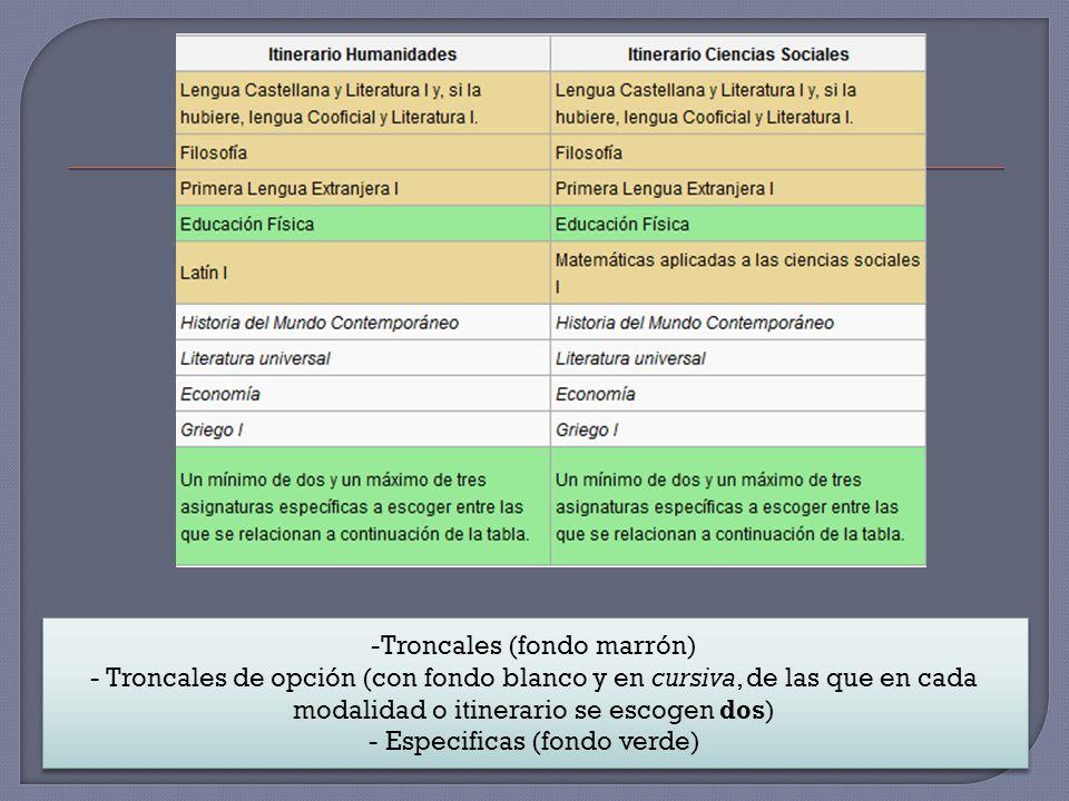 -Troncales (fondo marrón) - Troncales de opción (con fondo blanco y en cursiva, de las que en cada modalidad o itinerario se escogen dos) - Especificas (fondo verde) -Troncales (fondo marrón) - Troncales de opción (con fondo blanco y en cursiva, de las que en cada modalidad o itinerario se escogen dos) - Especificas (fondo verde)
