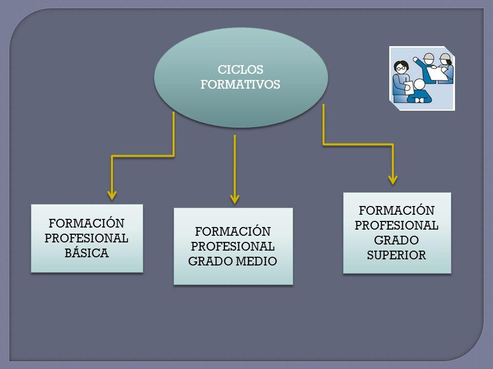 CICLOS FORMATIVOS FORMACIÓN PROFESIONAL GRADO MEDIO FORMACIÓN PROFESIONAL GRADO SUPERIOR FORMACIÓN PROFESIONAL BÁSICA