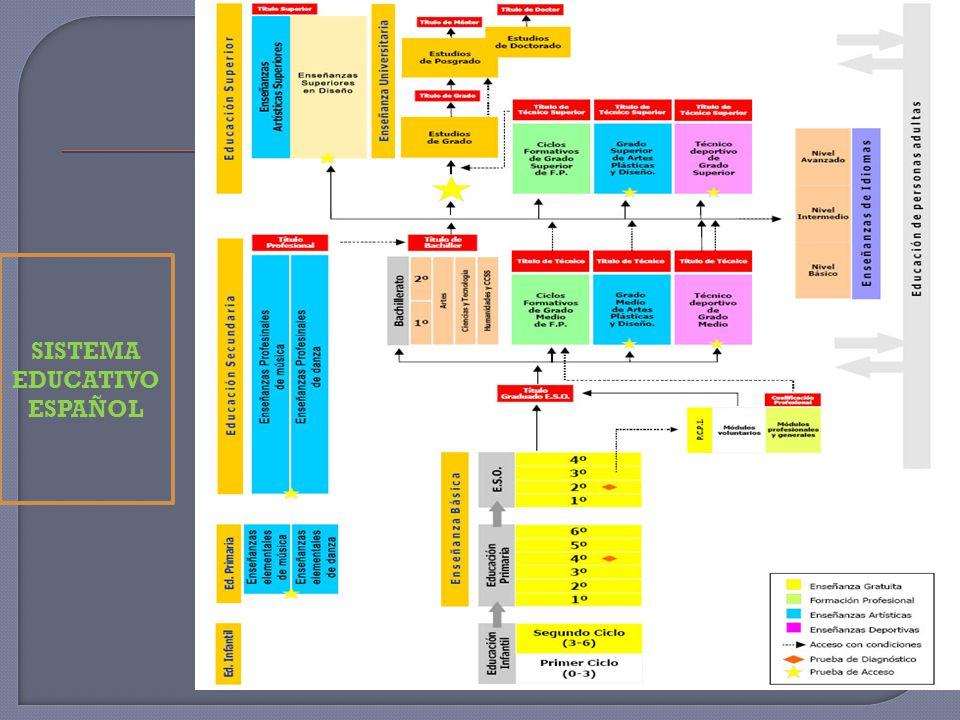 http://todofp.es/todofp/que-como-y- donde-estudiar/que- estudiar/ciclos/grado-medio.html http://todofp.es/todofp/que-como-y- donde-estudiar/que- estudiar/ciclos/grado-medio.html http://www.educarex.