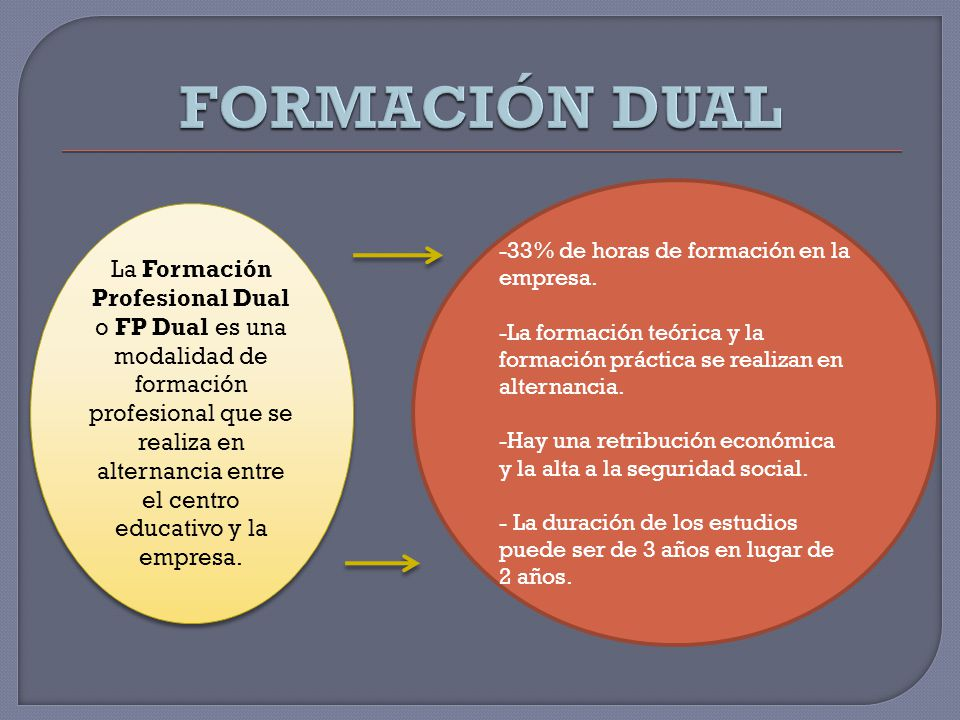 La Formación Profesional Dual o FP Dual es una modalidad de formación profesional que se realiza en alternancia entre el centro educativo y la empresa.