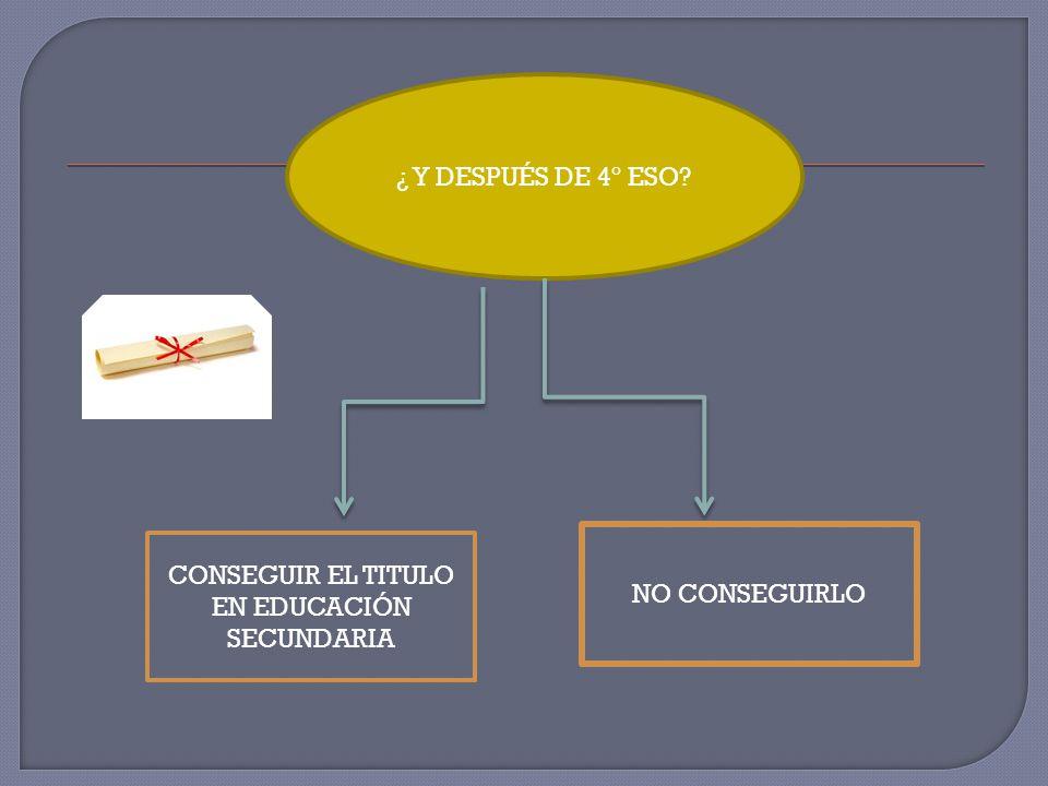 ¿ Y DESPUÉS DE 4º ESO? CONSEGUIR EL TITULO EN EDUCACIÓN SECUNDARIA NO CONSEGUIRLO