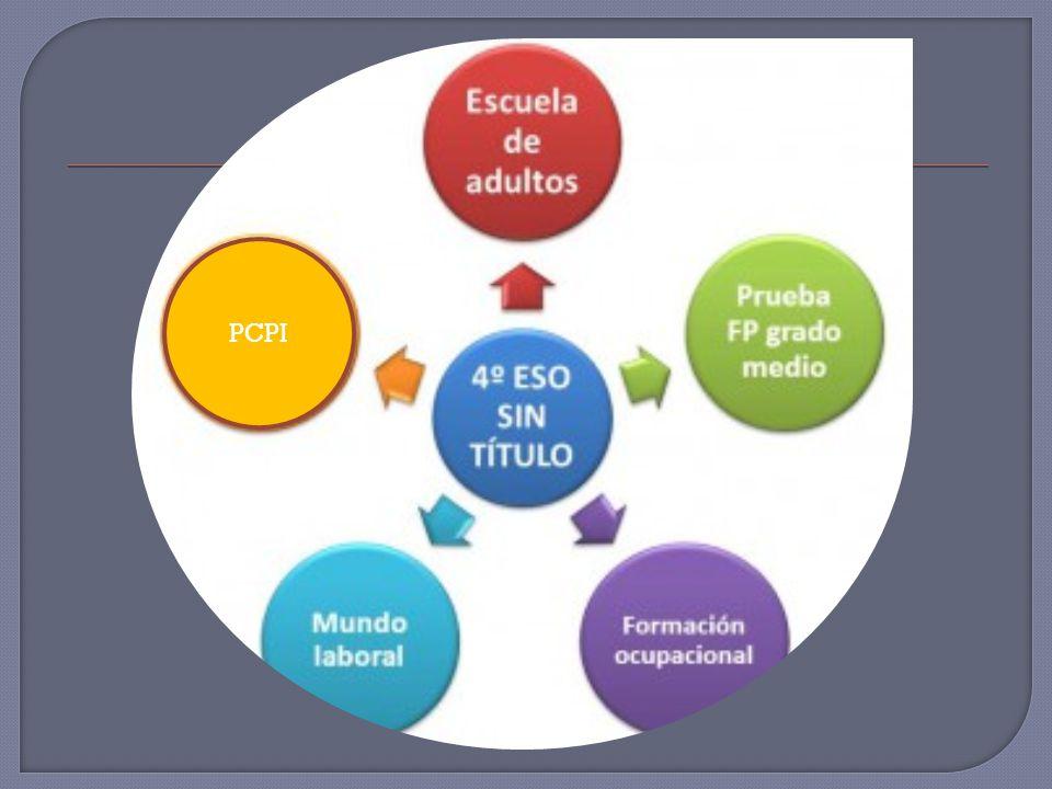 http://www.educarex.es/ fp/formacion- profesional-dual.html http://www.educarex.es/ fp/formacion- profesional-dual.html http://todofp.es/todofp/ sobre-fp/informacion- general/formacion- profesional-dual.html http://todofp.es/todofp/ sobre-fp/informacion- general/formacion- profesional-dual.html