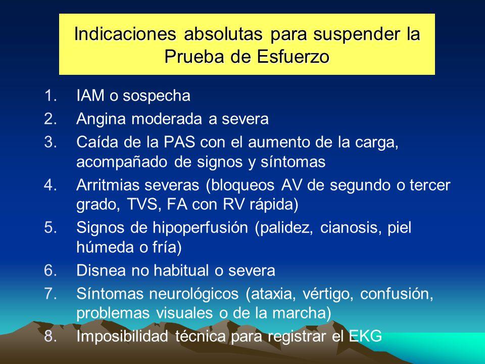 Indicaciones absolutas para suspender la Prueba de Esfuerzo 1.IAM o sospecha 2.Angina moderada a severa 3.Caída de la PAS con el aumento de la carga,