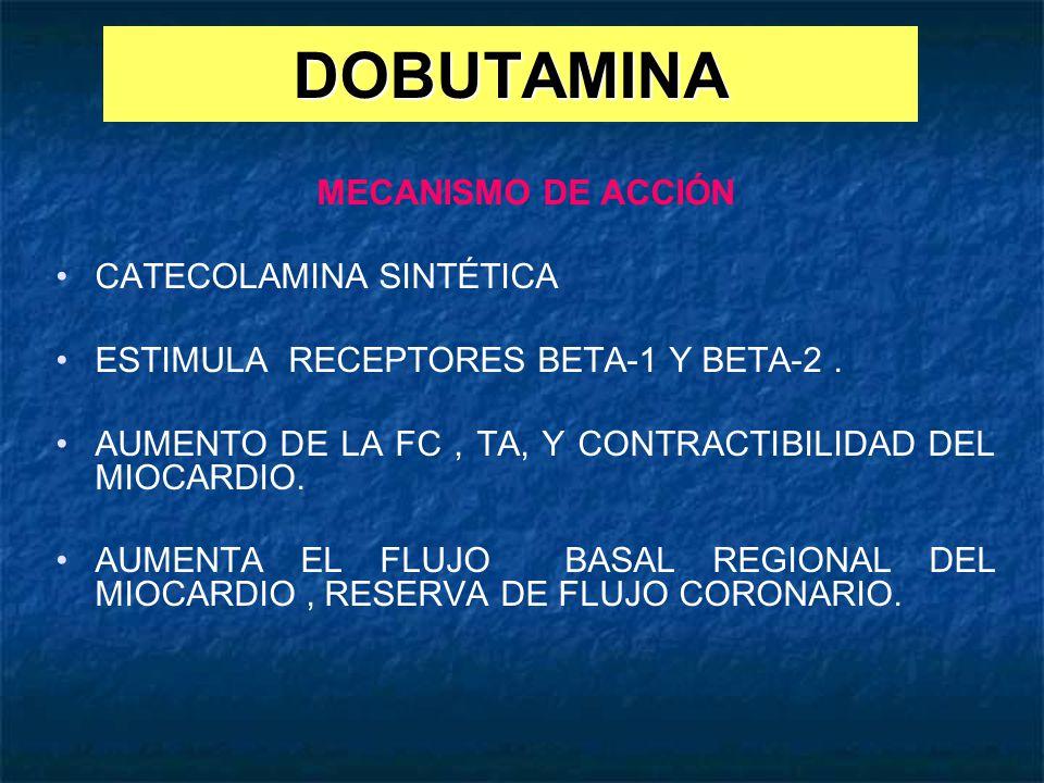 DOBUTAMINA MECANISMO DE ACCIÓN CATECOLAMINA SINTÉTICA ESTIMULA RECEPTORES BETA-1 Y BETA-2. AUMENTO DE LA FC, TA, Y CONTRACTIBILIDAD DEL MIOCARDIO. AUM