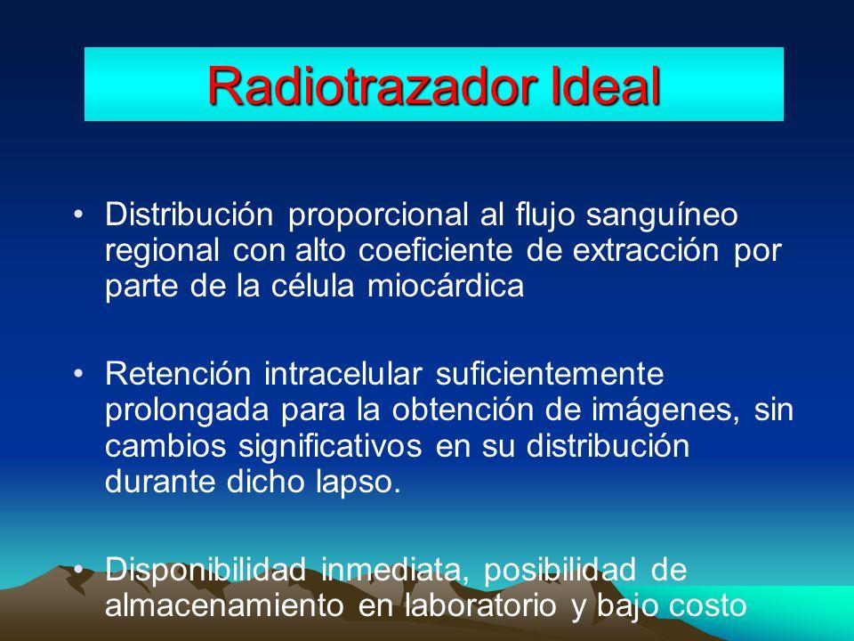 Radiotrazador Ideal Distribución proporcional al flujo sanguíneo regional con alto coeficiente de extracción por parte de la célula miocárdica Retenci