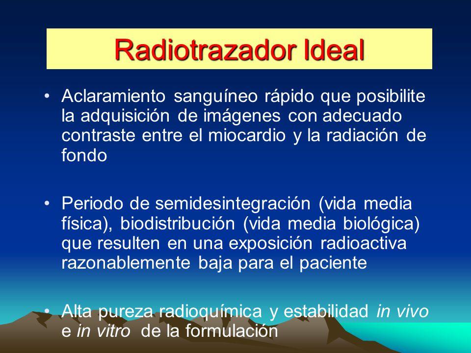 Aclaramiento sanguíneo rápido que posibilite la adquisición de imágenes con adecuado contraste entre el miocardio y la radiación de fondo Periodo de s