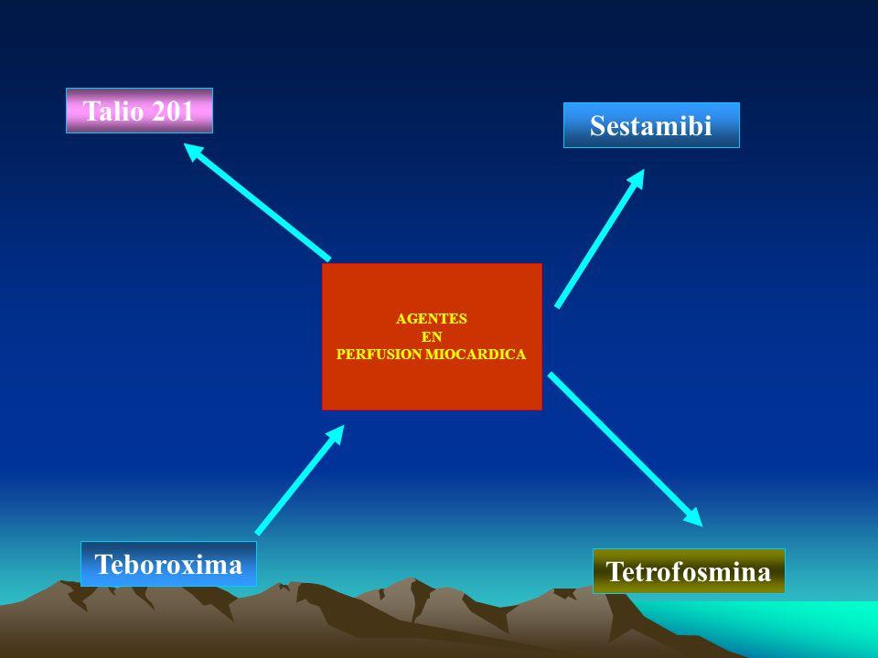 AGENTES EN PERFUSION MIOCARDICA Sestamibi Talio 201 Teboroxima Tetrofosmina