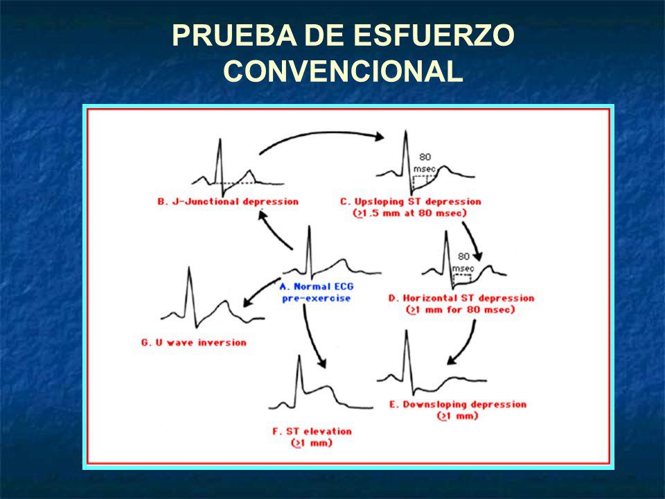 1.Diagnóstico y pronostico de enfermedad de la arteria coronaria.