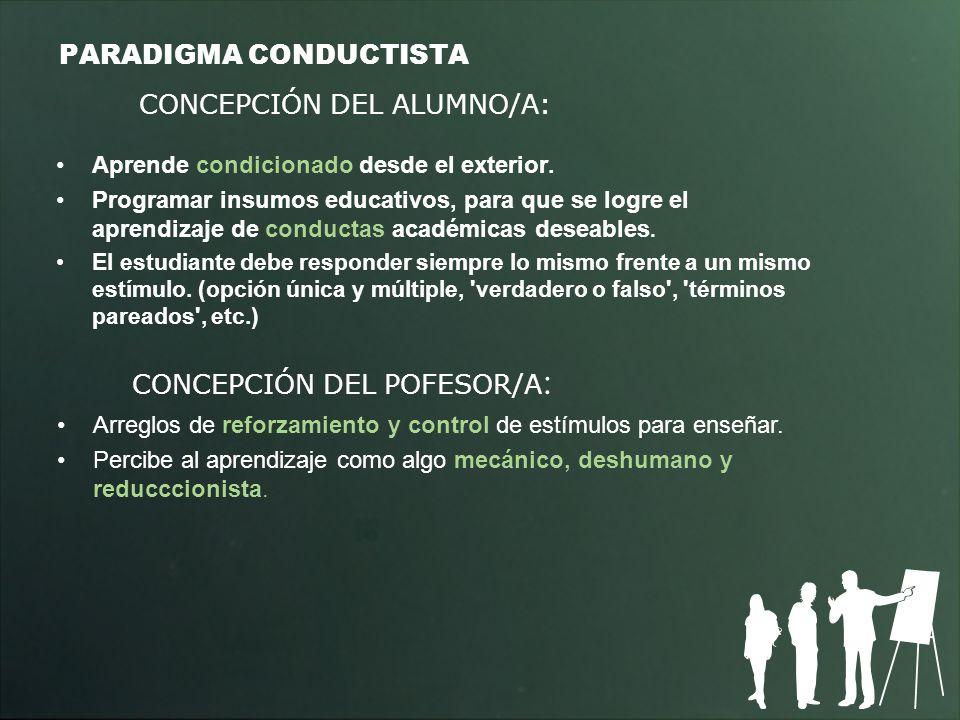 PARADIGMA CONDUCTISTA Aprende condicionado desde el exterior. Programar insumos educativos, para que se logre el aprendizaje de conductas académicas d