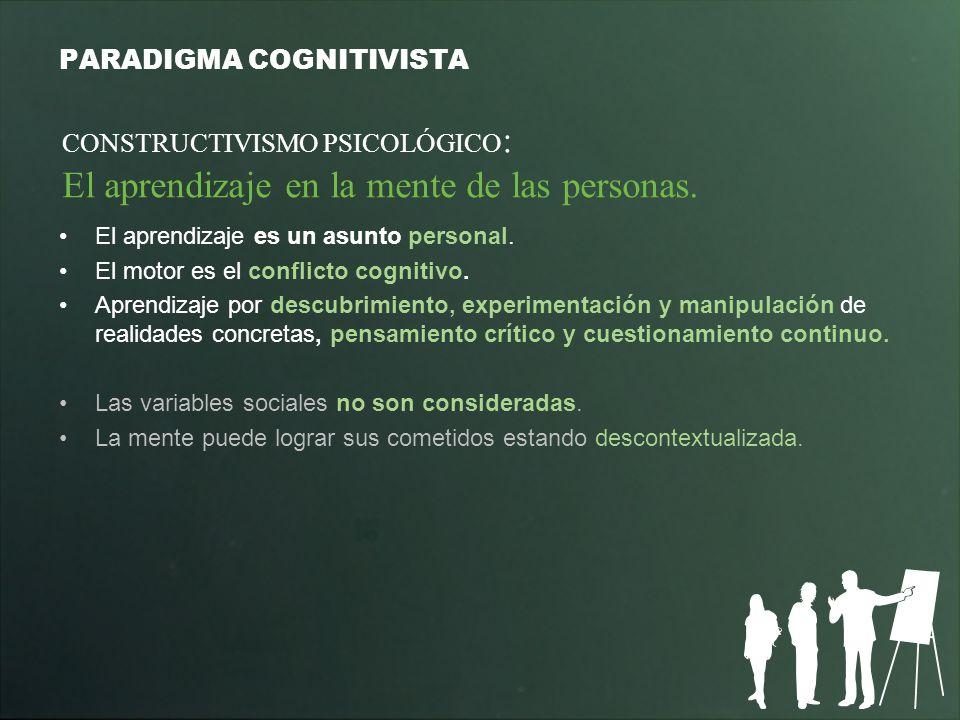 PARADIGMA COGNITIVISTA CONSTRUCTIVISMO PSICOLÓGICO : El aprendizaje en la mente de las personas. El aprendizaje es un asunto personal. El motor es el