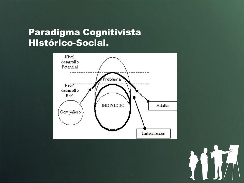 Paradigma Cognitivista Histórico-Social.