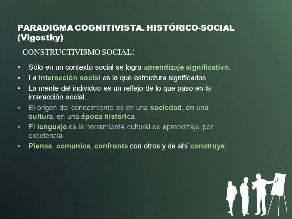 PARADIGMA COGNITIVISTA. HISTÓRICO-SOCIAL (Vigostky) CONSTRUCTIVISMO SOCIAL : Sólo en un contexto social se logra aprendizaje significativo. La interac
