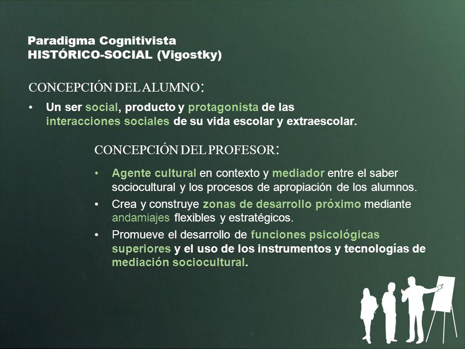 Paradigma Cognitivista HISTÓRICO-SOCIAL (Vigostky) Un ser social, producto y protagonista de las interacciones sociales de su vida escolar y extraesco