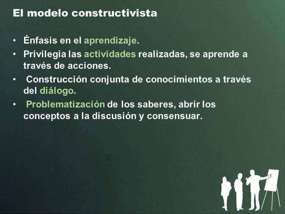 El modelo constructivista Énfasis en el aprendizaje. Privilegia las actividades realizadas, se aprende a través de acciones. Construcción conjunta de