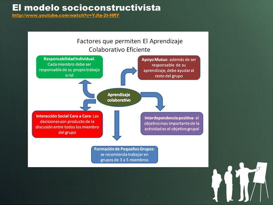 El modelo socioconstructivista http://www.youtube.com/watch?v=YJla-2t-HRY http://www.youtube.com/watch?v=YJla-2t-HRY