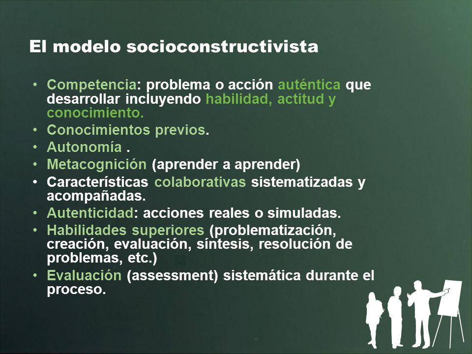 El modelo socioconstructivista Competencia: problema o acción auténtica que desarrollar incluyendo habilidad, actitud y conocimiento. Conocimientos pr