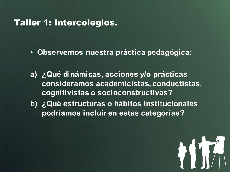 Taller 1: Intercolegios. Observemos nuestra práctica pedagógica: a)¿Qué dinámicas, acciones y/o prácticas consideramos academicistas, conductistas, co