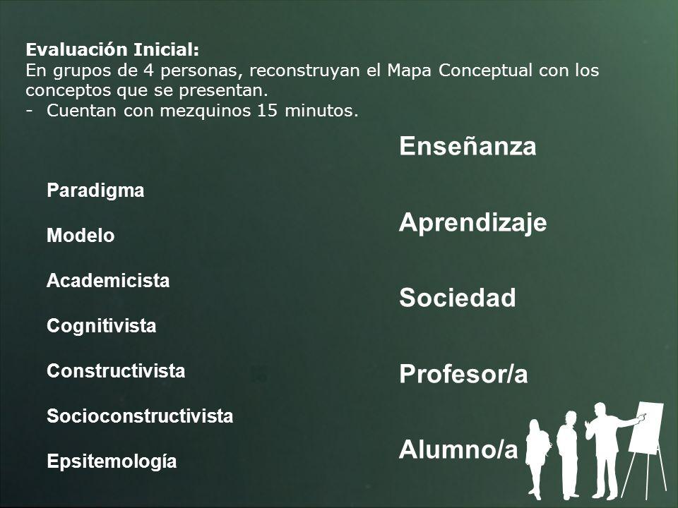 Paradigma Modelo Academicista Cognitivista Constructivista Socioconstructivista Epsitemología Enseñanza Aprendizaje Sociedad Profesor/a Alumno/a Evalu