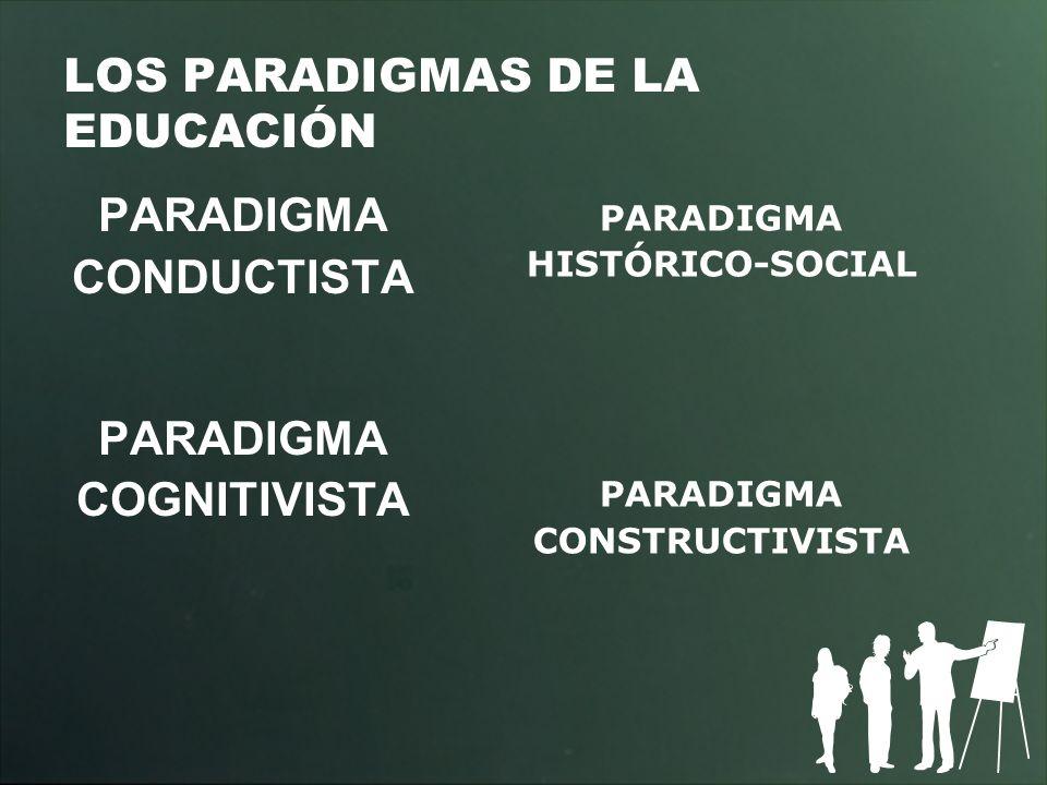 LOS PARADIGMAS DE LA EDUCACIÓN PARADIGMA CONDUCTISTA PARADIGMA COGNITIVISTA PARADIGMA HISTÓRICO-SOCIAL PARADIGMA CONSTRUCTIVISTA