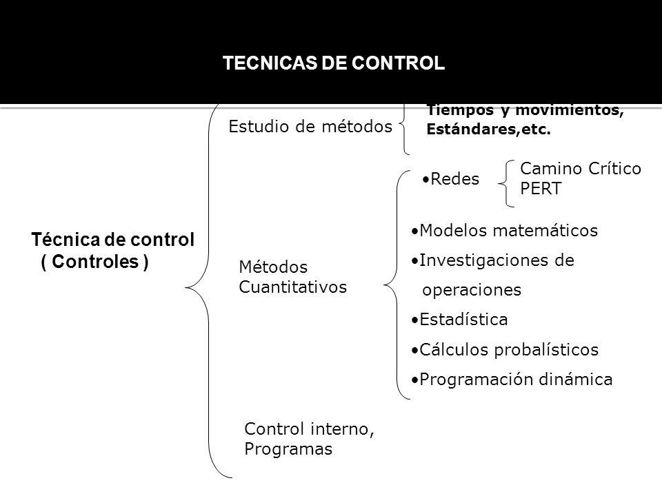TECNICAS DE CONTROL Técnica de control ( Controles ) Estudio de métodos Tiempos y movimientos, Estándares,etc. Métodos Cuantitativos Redes Camino Crít