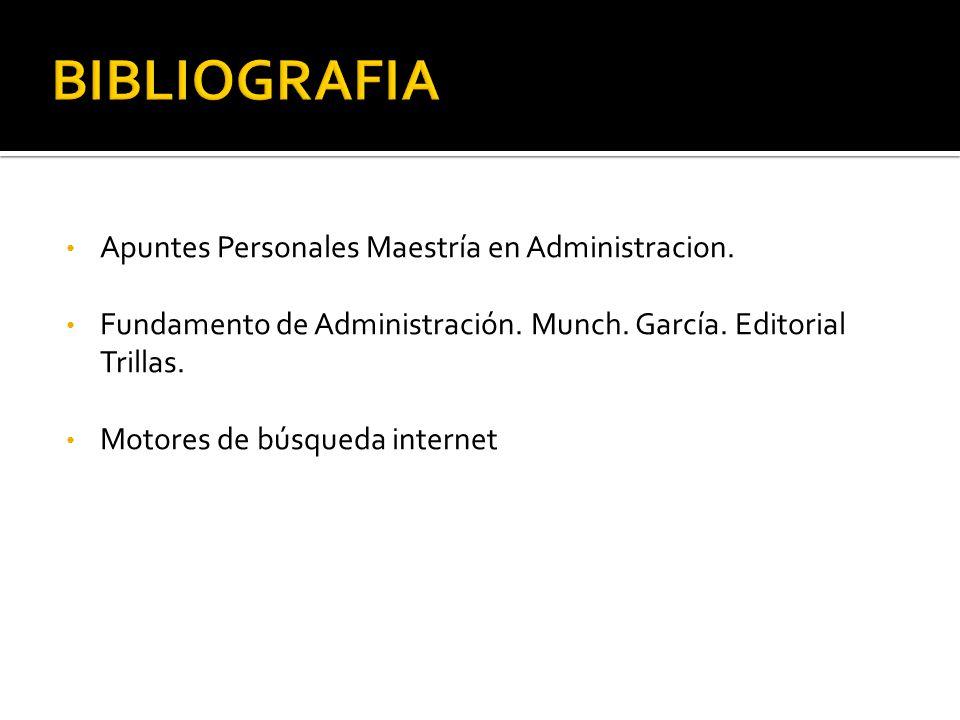 Apuntes Personales Maestría en Administracion. Fundamento de Administración. Munch. García. Editorial Trillas. Motores de búsqueda internet