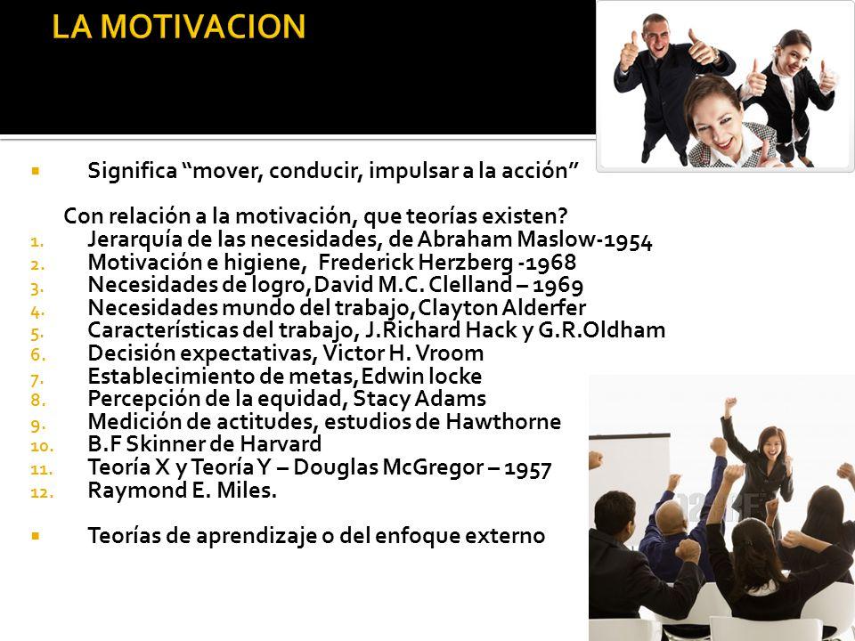 Significa mover, conducir, impulsar a la acción Con relación a la motivación, que teorías existen? 1. Jerarquía de las necesidades, de Abraham Maslow-