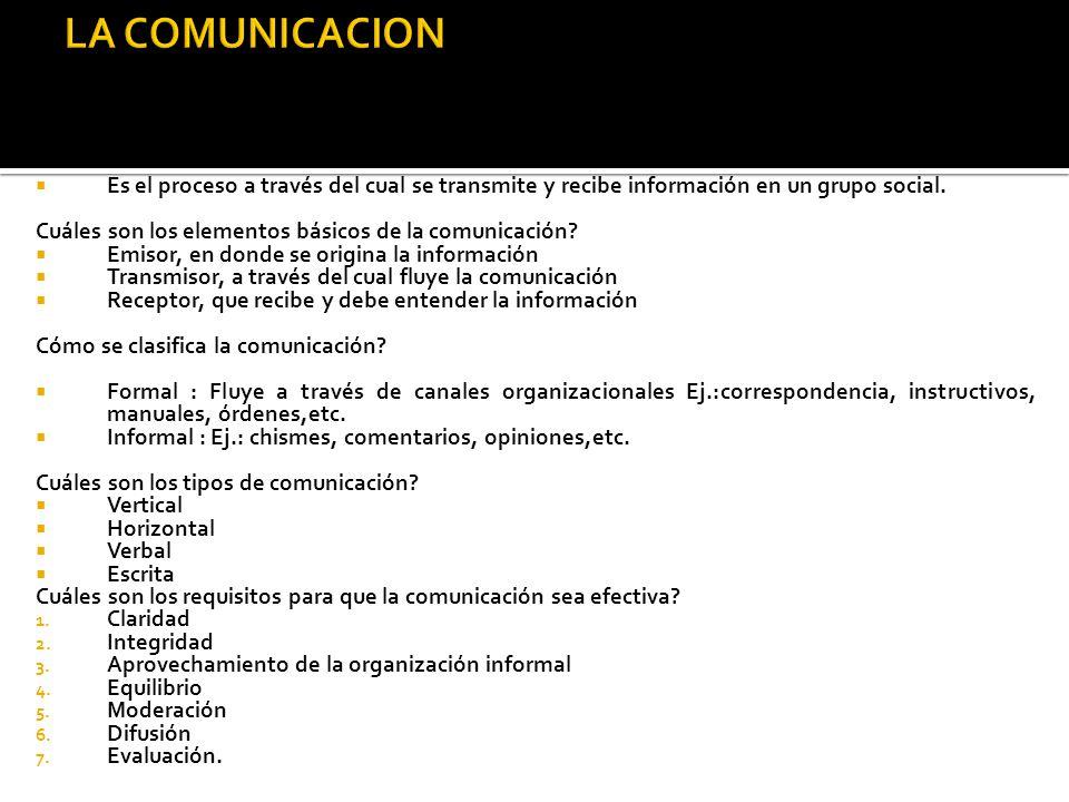 Es el proceso a través del cual se transmite y recibe información en un grupo social. Cuáles son los elementos básicos de la comunicación? Emisor, en