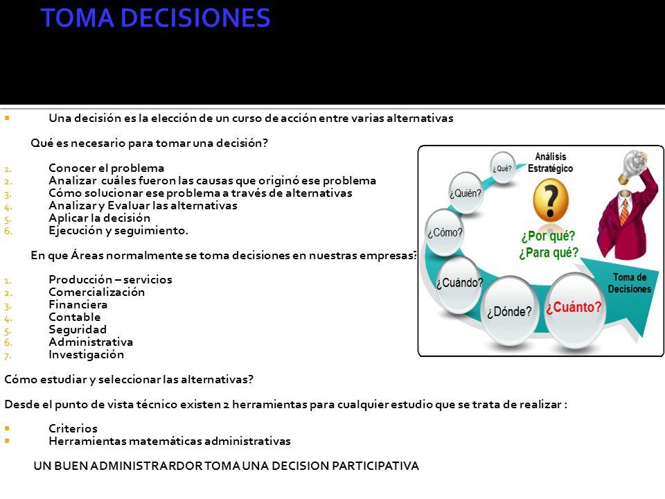 Una decisión es la elección de un curso de acción entre varias alternativas Qué es necesario para tomar una decisión? 1. Conocer el problema 2. Analiz