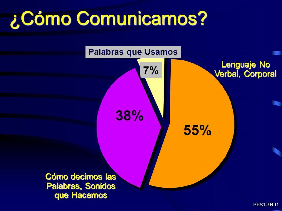 ¿Cómo Comunicamos? 7% Palabras que Usamos 38% Cómo decimos las Palabras, Sonidos que Hacemos 55% Lenguaje No Verbal, Corporal PPS1-7H 11