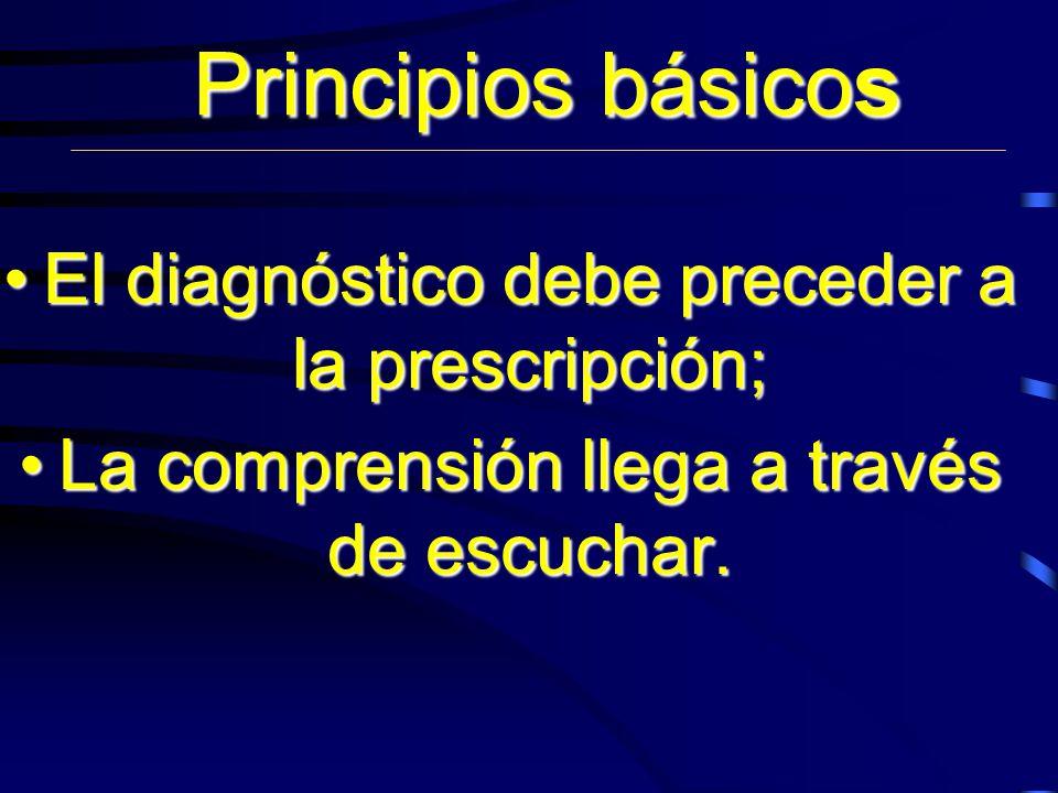 Principios básicos El diagnóstico debe preceder a la prescripción;El diagnóstico debe preceder a la prescripción; La comprensión llega a través de esc